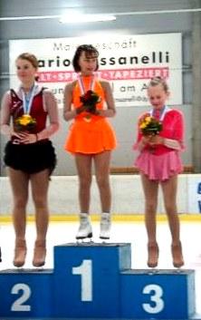 Campionati regionali di pattinaggio di Zugo 2008